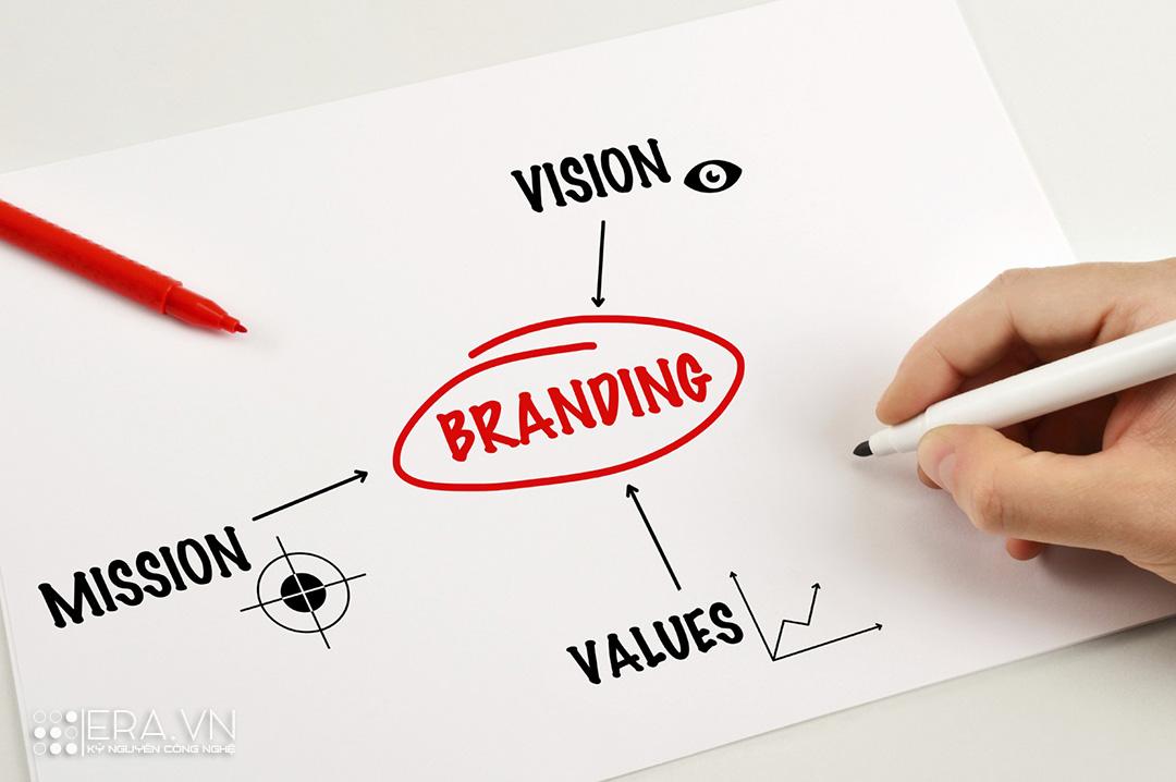 Thiết kế Logo & Bộ nhận diện thương hiệu chuyên nghiệp